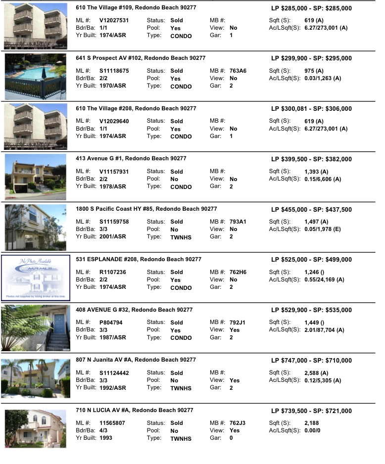 Redondo Beach Foreclosures Sales 2012