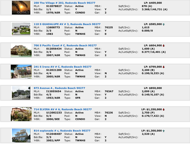 Active Redondo BEach Short Sale Listings