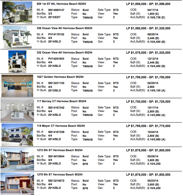 East Hermosa Beach New Construction Sold in 2014
